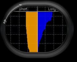 Forex order book indicator